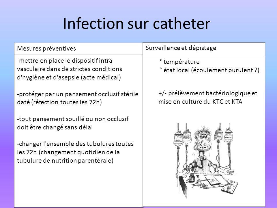 Infection sur catheter Mesures préventives -mettre en place le dispositif intra vasculaire dans de strictes conditions d'hygiène et d'asepsie (acte mé