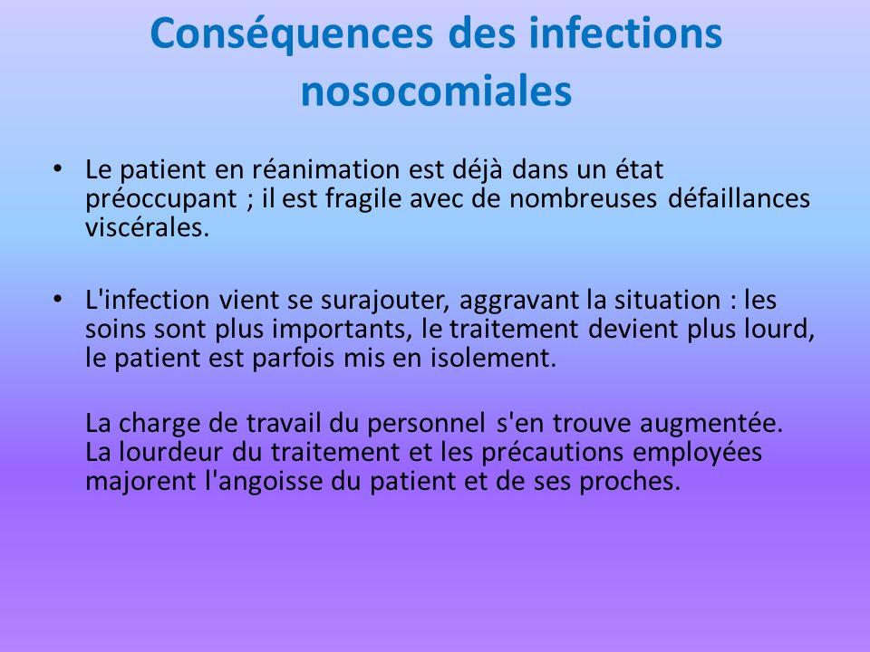Conséquences des infections nosocomiales Le patient en réanimation est déjà dans un état préoccupant ; il est fragile avec de nombreuses défaillances