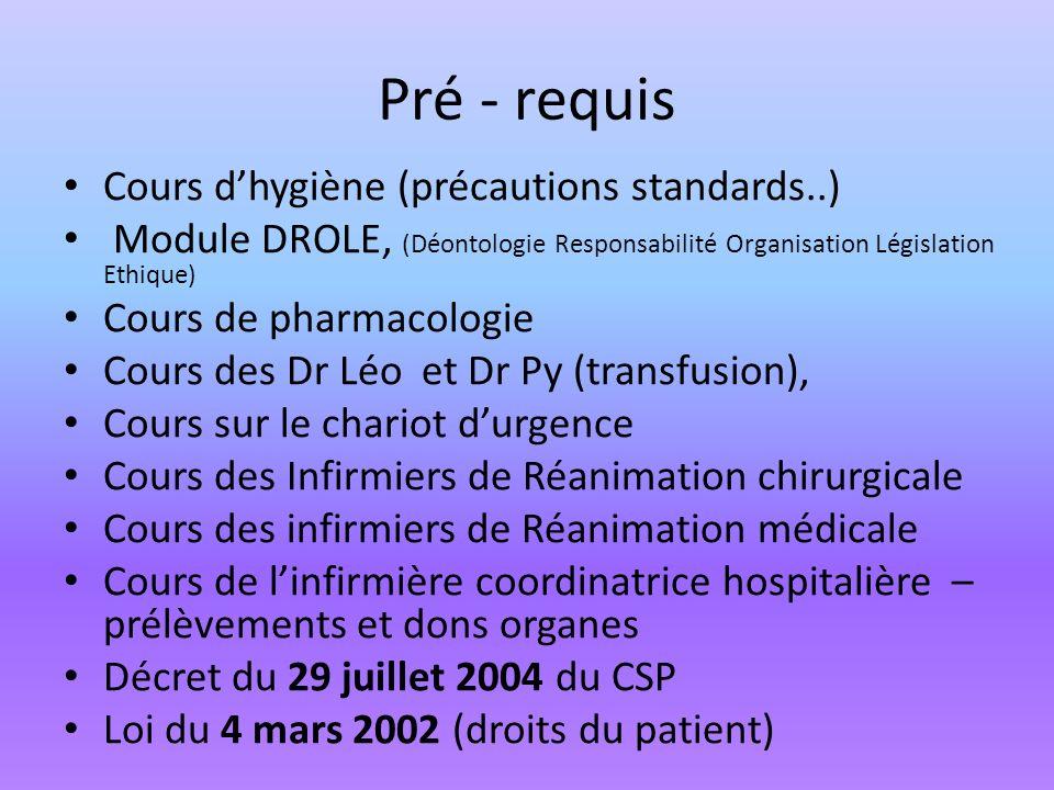 Pré - requis Cours dhygiène (précautions standards..) Module DROLE, (Déontologie Responsabilité Organisation Législation Ethique) Cours de pharmacolog