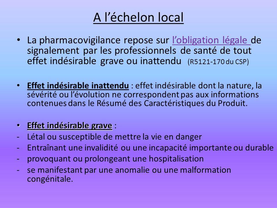 A léchelon local La pharmacovigilance repose sur lobligation légale de signalement par les professionnels de santé de tout effet indésirable grave ou