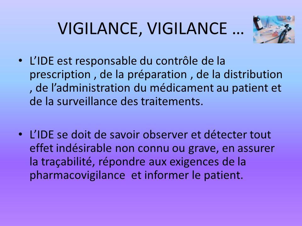 VIGILANCE, VIGILANCE … LIDE est responsable du contrôle de la prescription, de la préparation, de la distribution, de ladministration du médicament au
