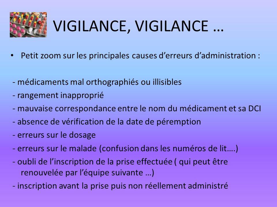 VIGILANCE, VIGILANCE … Petit zoom sur les principales causes derreurs dadministration : - médicaments mal orthographiés ou illisibles - rangement inap