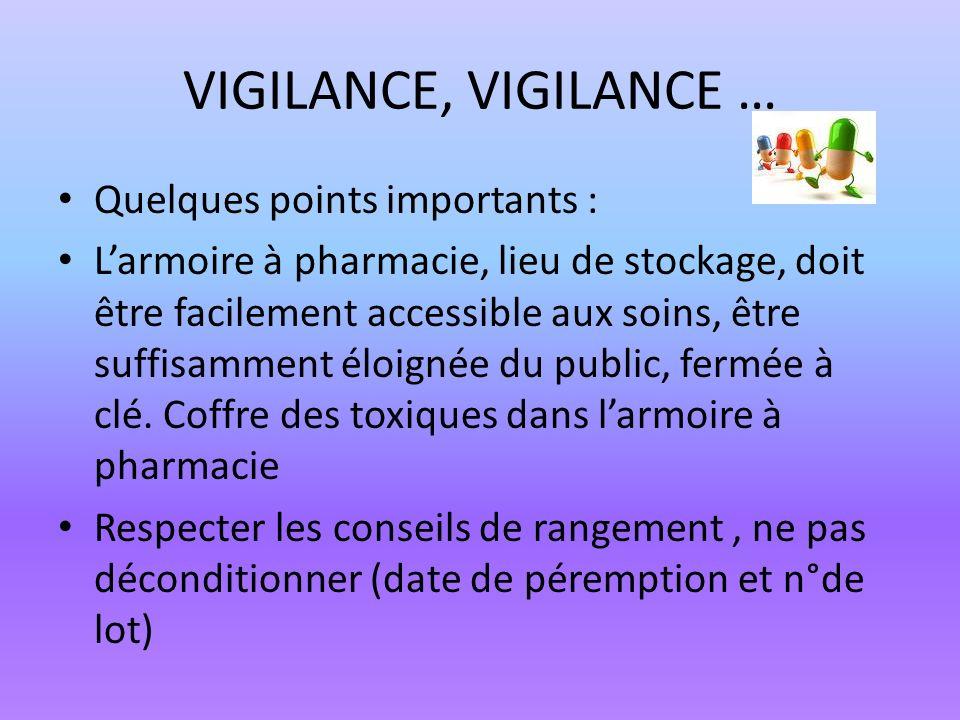 VIGILANCE, VIGILANCE … Quelques points importants : Larmoire à pharmacie, lieu de stockage, doit être facilement accessible aux soins, être suffisamme