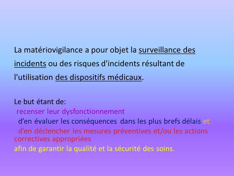 La matériovigilance a pour objet la surveillance des incidents ou des risques d'incidents résultant de l'utilisation des dispositifs médicaux. Le but
