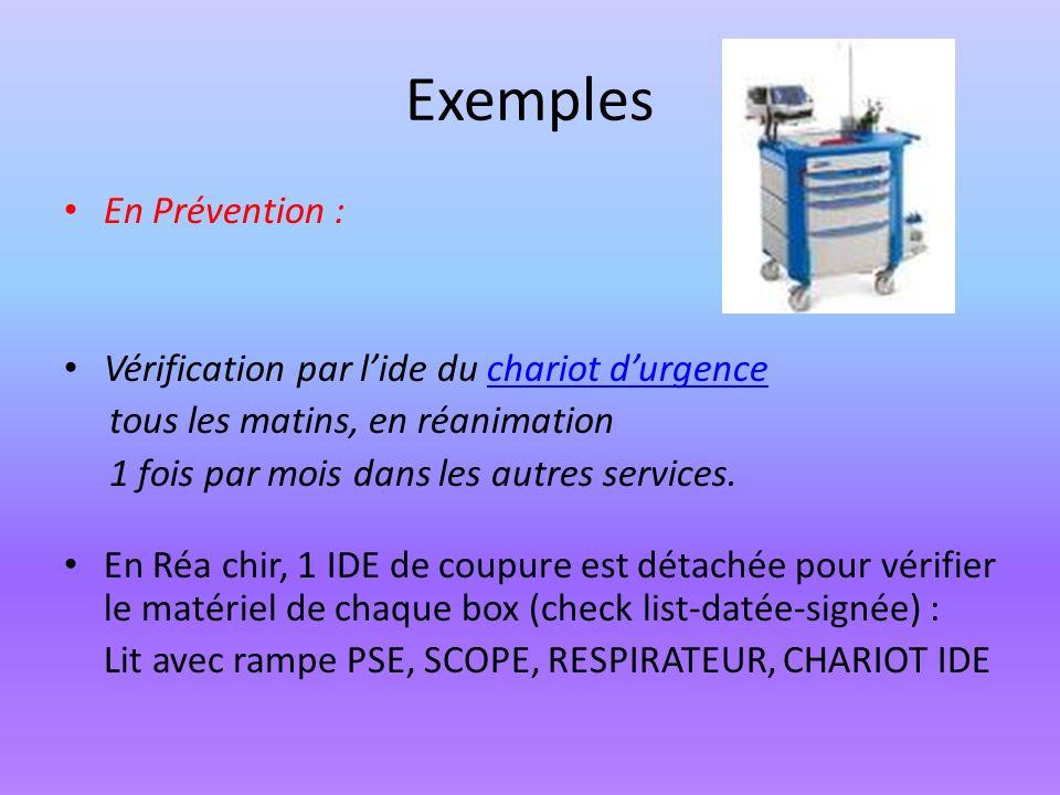 Exemples En Prévention : Vérification par lide du chariot durgencechariot durgence tous les matins, en réanimation 1 fois par mois dans les autres ser