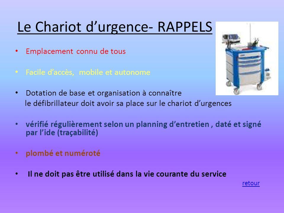 Le Chariot durgence- RAPPELS Emplacement connu de tous Facile daccès, mobile et autonome Dotation de base et organisation à connaître le défibrillateu