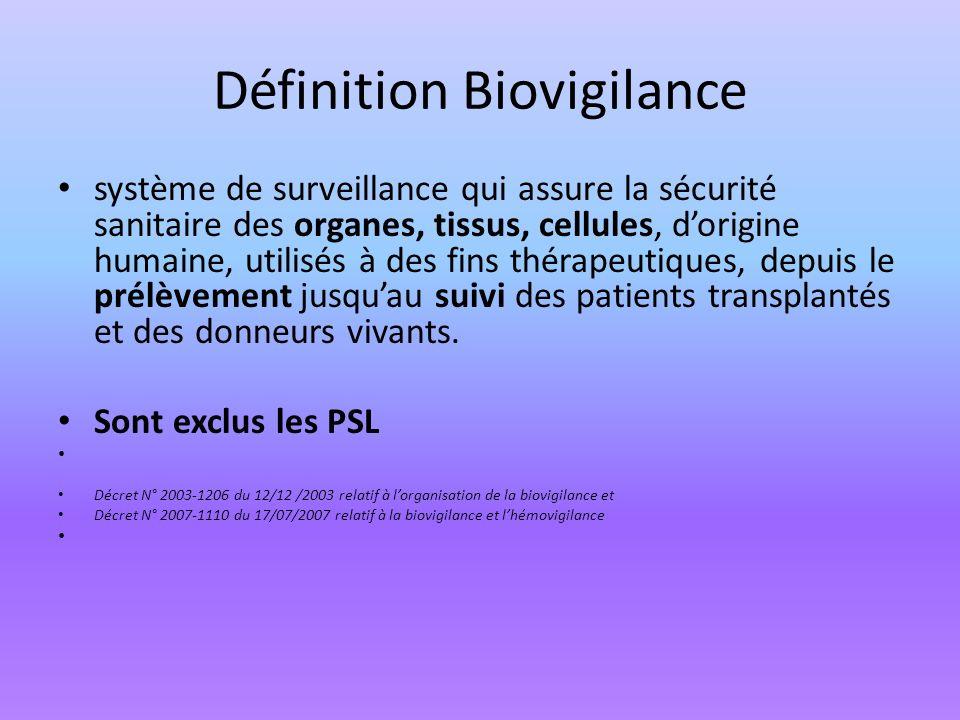 Définition Biovigilance système de surveillance qui assure la sécurité sanitaire des organes, tissus, cellules, dorigine humaine, utilisés à des fins