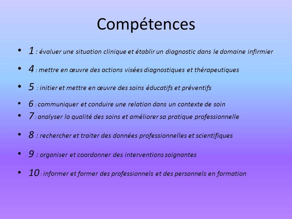 Compétences 1 : évaluer une situation clinique et établir un diagnostic dans le domaine infirmier 4 : mettre en œuvre des actions visées diagnostiques