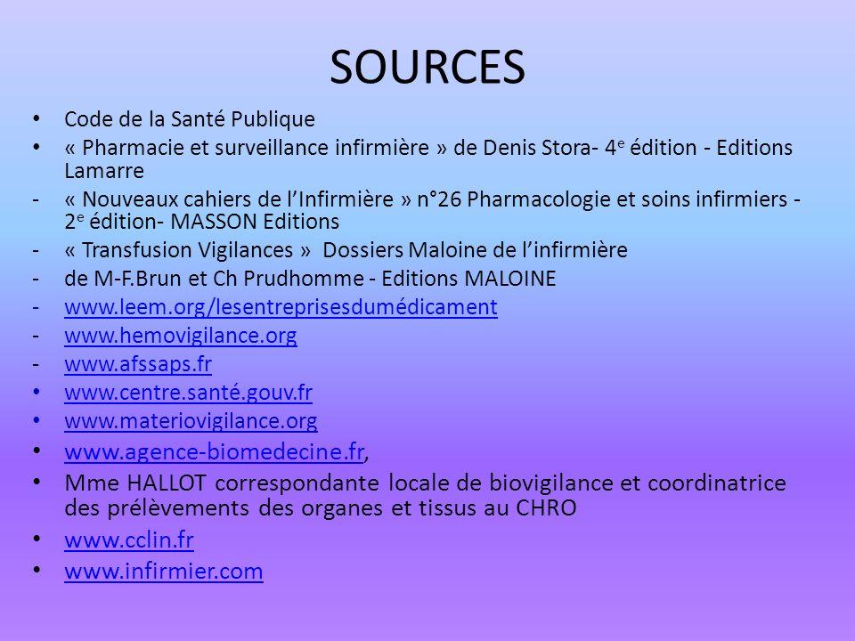 SOURCES Code de la Santé Publique « Pharmacie et surveillance infirmière » de Denis Stora- 4 e édition - Editions Lamarre -« Nouveaux cahiers de lInfi