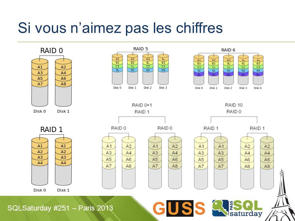 SQLSaturday #251 – Paris 2013 Si vous naimez pas les chiffres