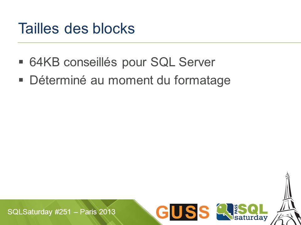 SQLSaturday #251 – Paris 2013 Tailles des blocks 64KB conseillés pour SQL Server Déterminé au moment du formatage