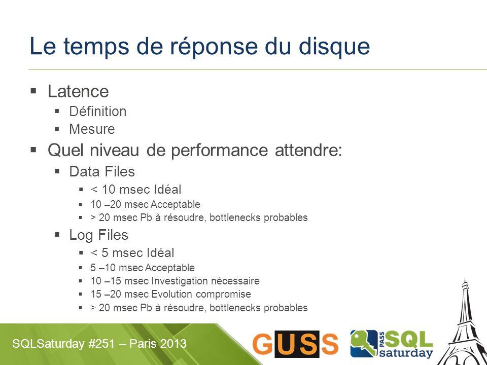 SQLSaturday #251 – Paris 2013 Le temps de réponse du disque Latence Définition Mesure Quel niveau de performance attendre: Data Files < 10 msec Idéal 10 –20 msec Acceptable > 20 msec Pb à résoudre, bottlenecks probables Log Files < 5 msec Idéal 5 –10 msec Acceptable 10 –15 msec Investigation nécessaire 15 –20 msec Evolution compromise > 20 msec Pb à résoudre, bottlenecks probables