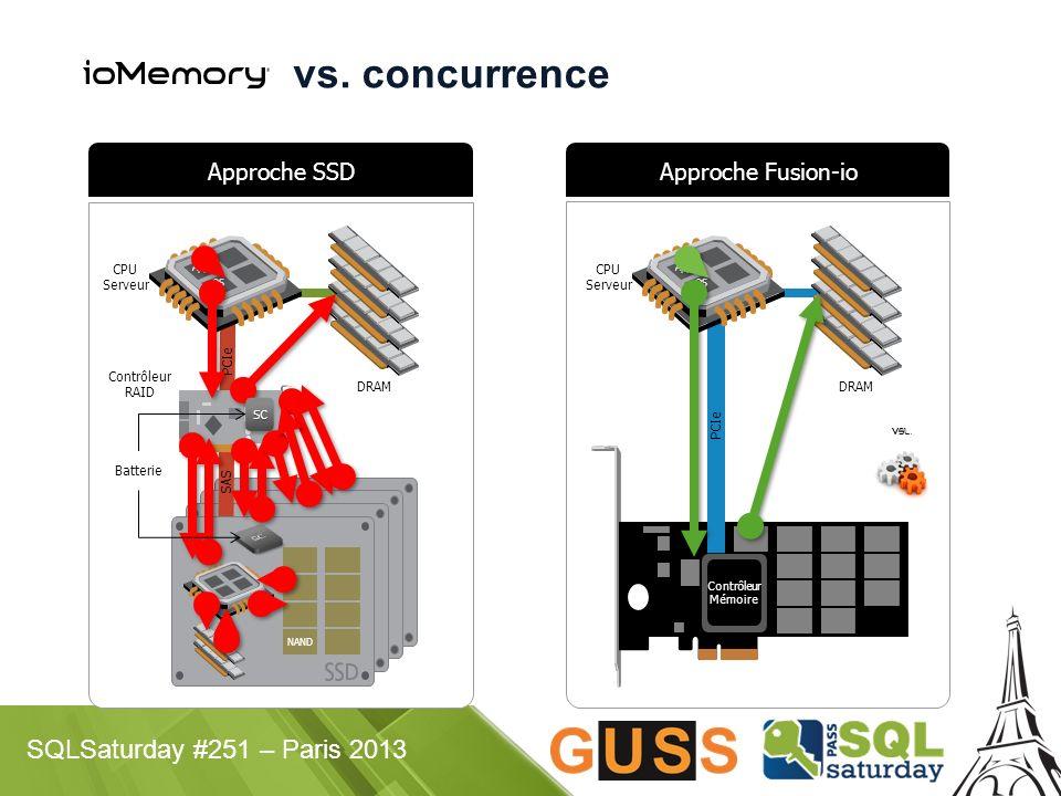 SQLSaturday #251 – Paris 2013 vs.