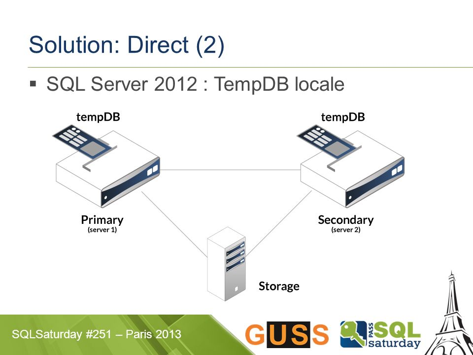 SQLSaturday #251 – Paris 2013 Solution: Direct (2) SQL Server 2012 : TempDB locale