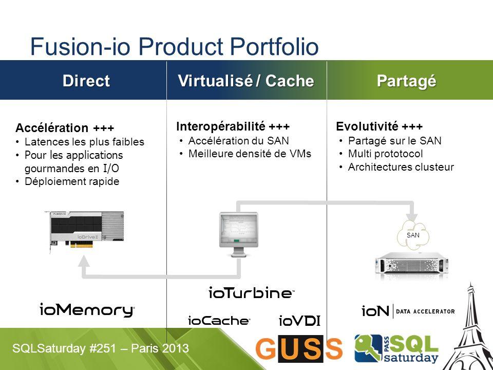 SQLSaturday #251 – Paris 2013 Fusion-io Product Portfolio Direct Virtualisé / Cache Partagé Accélération +++ Latences les plus faibles Pour les applications gourmandes en I/O Déploiement rapide Interopérabilité +++ Accélération du SAN Meilleure densité de VMs Evolutivité +++ Partagé sur le SAN Multi prototocol Architectures clusteur SAN