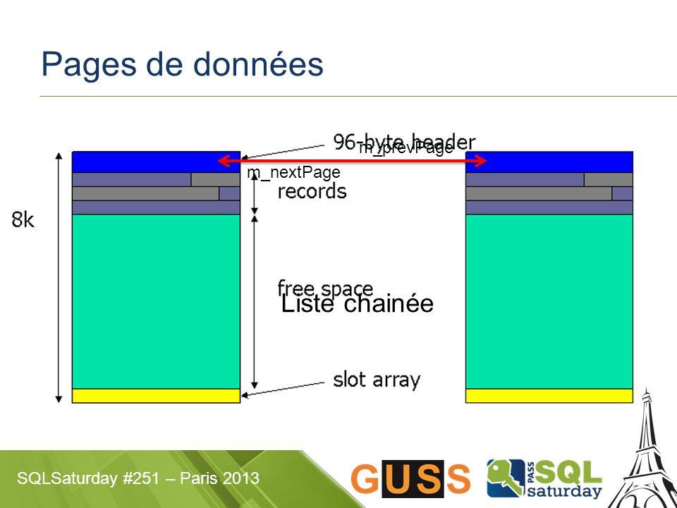 SQLSaturday #251 – Paris 2013 Specs
