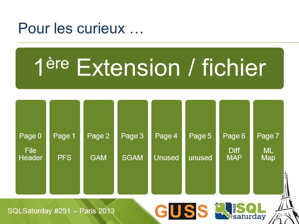 SQLSaturday #251 – Paris 2013 Pour les curieux … 1 er extent système 1 ère Extension / fichier Page 0 File Header Page 1 PFS Page 2 GAM Page 3 SGAM Page 4 Unused Page 5 unused Page 6 Diff MAP Page 7 ML Map