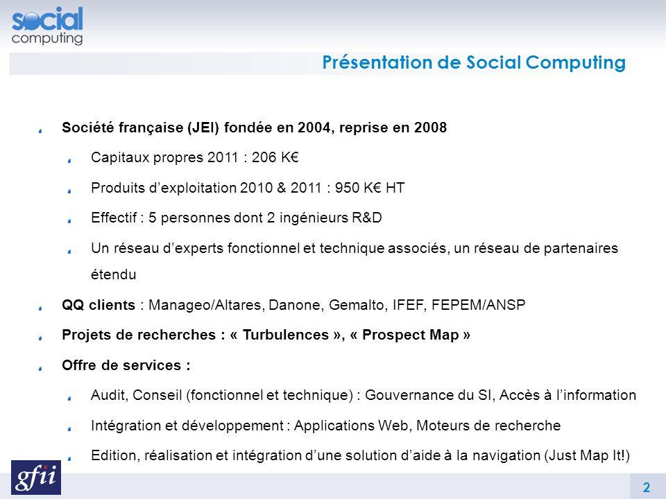 Présentation de Social Computing Société française (JEI) fondée en 2004, reprise en 2008 Capitaux propres 2011 : 206 K Produits dexploitation 2010 & 2011 : 950 K HT Effectif : 5 personnes dont 2 ingénieurs R&D Un réseau dexperts fonctionnel et technique associés, un réseau de partenaires étendu QQ clients : Manageo/Altares, Danone, Gemalto, IFEF, FEPEM/ANSP Projets de recherches : « Turbulences », « Prospect Map » Offre de services : Audit, Conseil (fonctionnel et technique) : Gouvernance du SI, Accès à linformation Intégration et développement : Applications Web, Moteurs de recherche Edition, réalisation et intégration dune solution daide à la navigation (Just Map It!) 2
