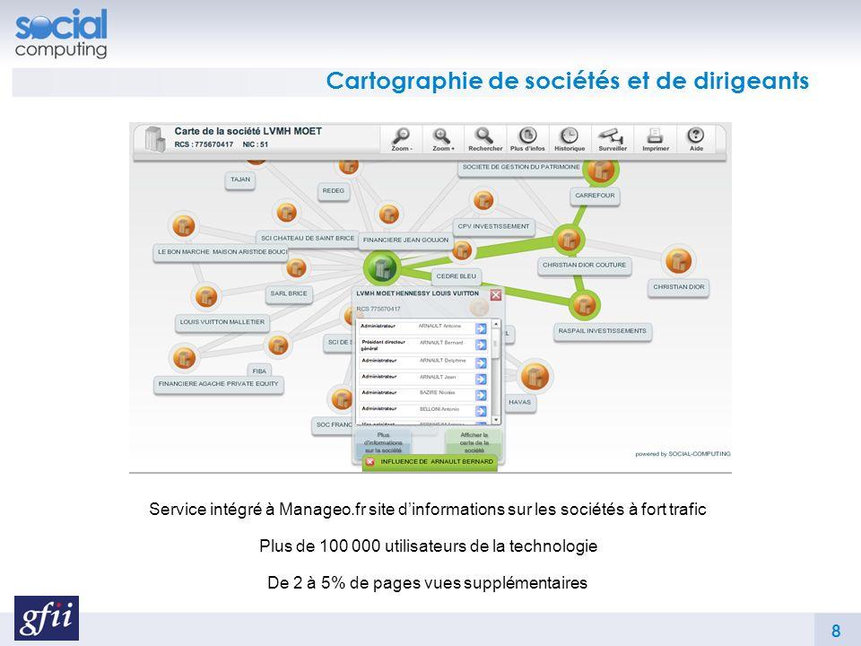 Cartographie de sociétés et de dirigeants 8 Service intégré à Manageo.fr site dinformations sur les sociétés à fort trafic Plus de 100 000 utilisateurs de la technologie De 2 à 5% de pages vues supplémentaires