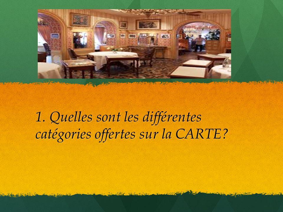 1. Quelles sont les différentes catégories offertes sur la CARTE?