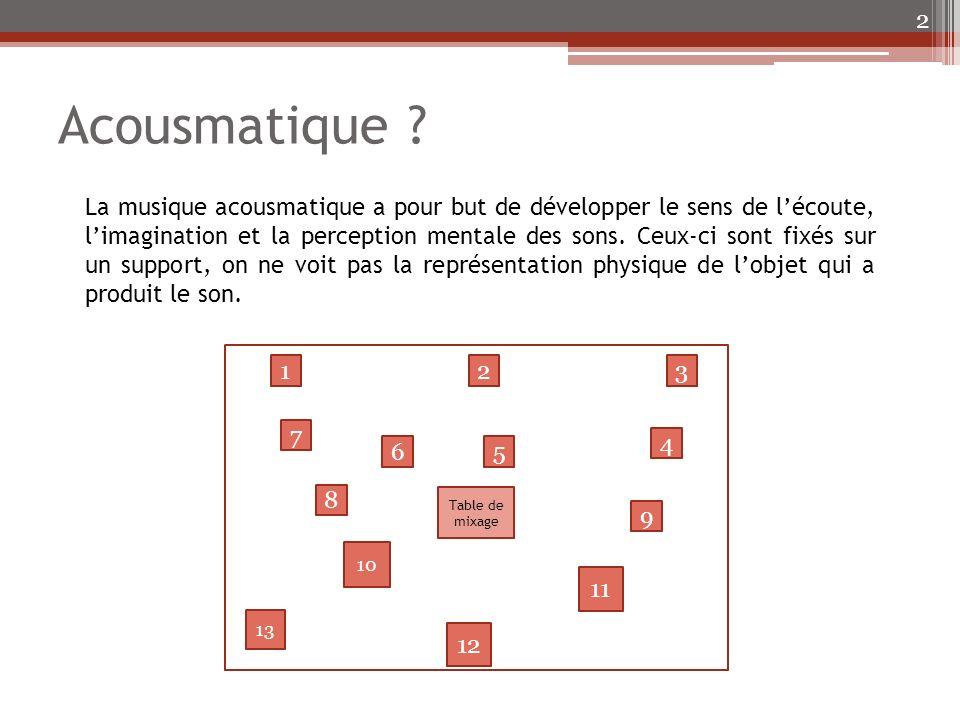 Architecture globale 3 Max/MSP Logiciel daide à la configuration Numérisation de la table de mix Logiciel de spatialisation Carte son (MADI)