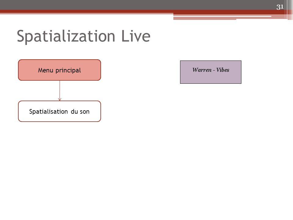 Spatialization Live 31 Plan de la salle Console Haut-parleurs disponibles : Cabasse FAR Kef FAR far.jpeg PlacementSortiesCurseurs Placement des haut- parleurs Menu principal Spatialisation du son
