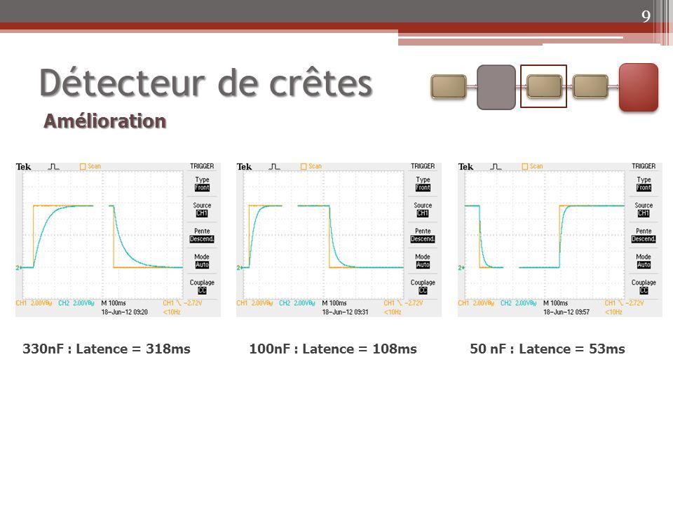 Interpolation entre deux couleurs 30 1 Plan de la salle Console Haut-parleurs disponibles : Cabasse FAR Kef FAR far.jpeg PlacementSortiesCurseurs 2 0,1 pour la couleur 1 0,1 pour la couleur 2 Plus on se rapproche de 1, plus le 1 est prépondérant par rapport à 2