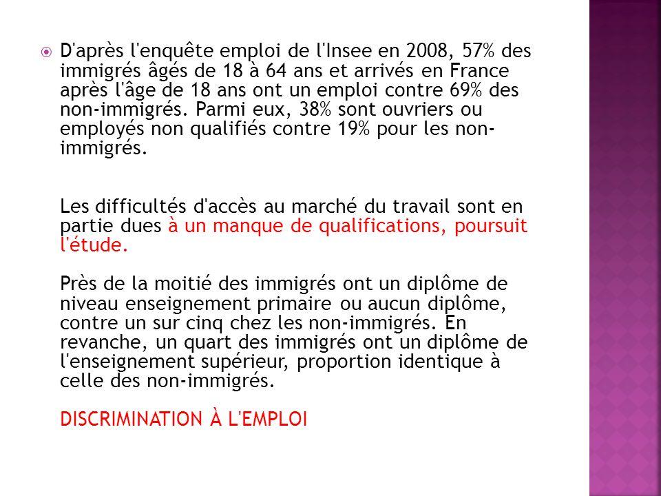 Les immigrés ont plus de difficultés à accéder à l emploi en France ou à s y maintenir, et une majorité d entre eux reste cantonnée dans des emplois peu ou pas qualifiés, selon une étude publiée par l INSEE Institut National de la Statistique et des Études Économiques:.