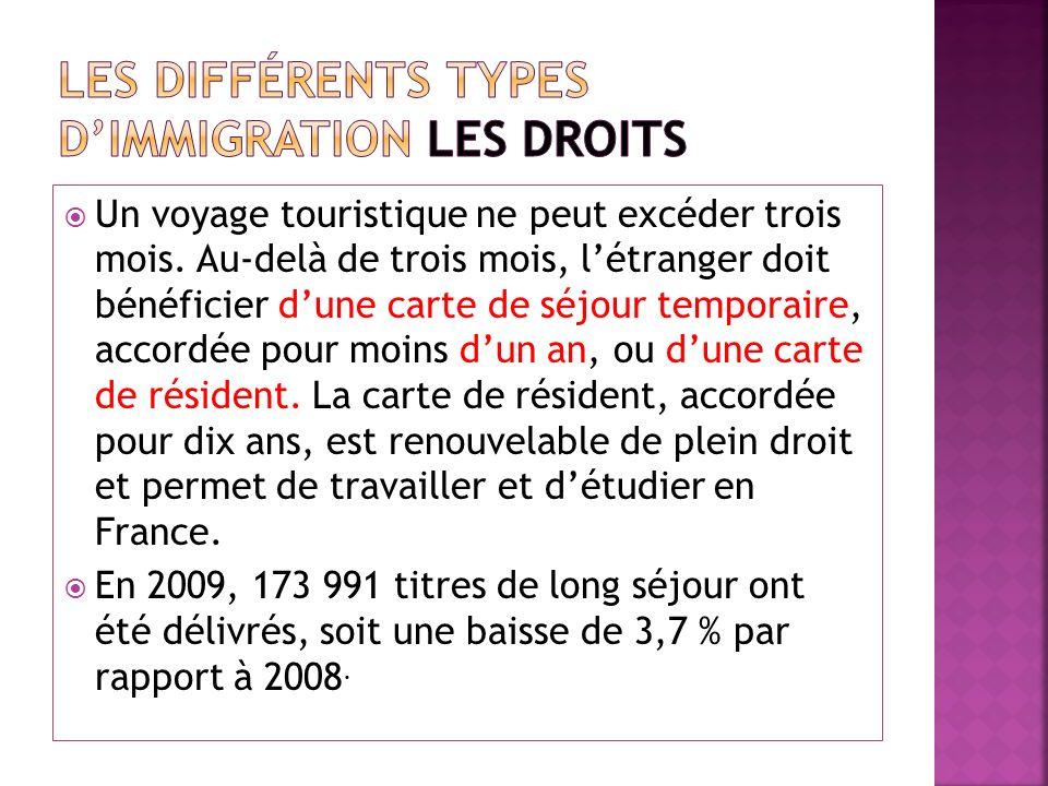 Des conventions internationales déterminent les papiers que doivent présenter les candidats à lentrée sur le territoire français : passeport, visa.