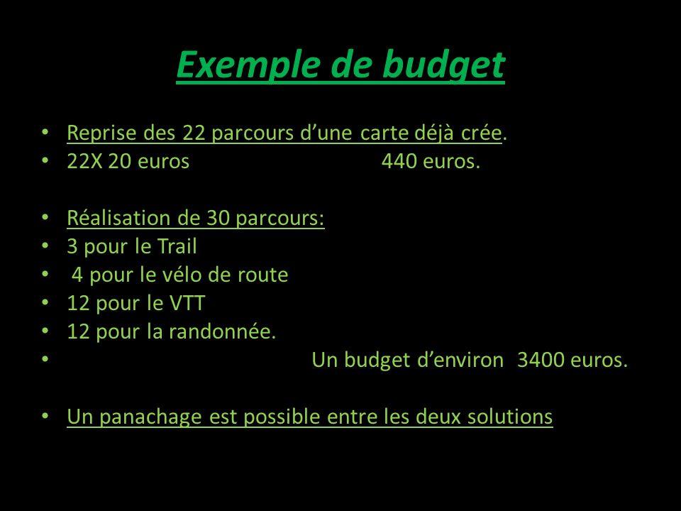 Exemple de budget Reprise des 22 parcours dune carte déjà crée.