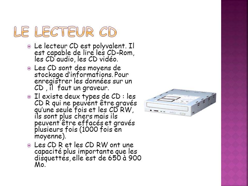 Le lecteur CD est polyvalent.Il est capable de lire les CD-Rom, les CD audio, les CD vidéo.