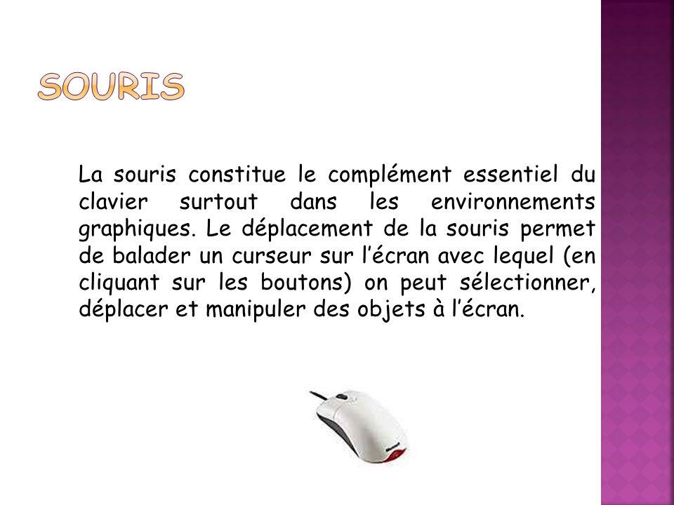La souris constitue le complément essentiel du clavier surtout dans les environnements graphiques.