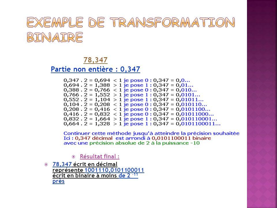 78,347 Partie non entière : 0,347 Résultat final : 78,347 écrit en décimal représente 1001110,0101100011 écrit en binaire à moins de 2 -11 près