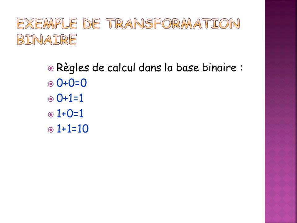 Règles de calcul dans la base binaire : 0+0=0 0+1=1 1+0=1 1+1=10