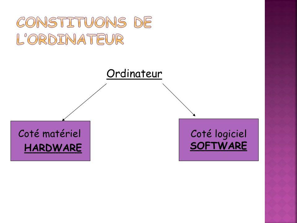 Ordinateur Coté matériel HARDWARE Coté logiciel SOFTWARE