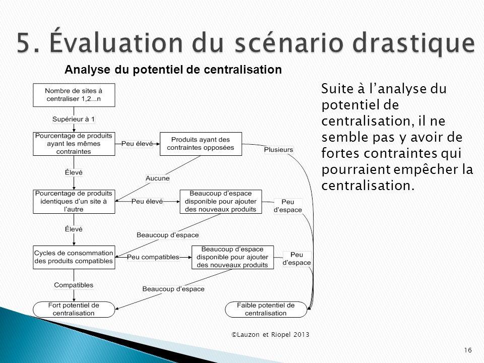 Suite à lanalyse du potentiel de centralisation, il ne semble pas y avoir de fortes contraintes qui pourraient empêcher la centralisation. ©Lauzon et