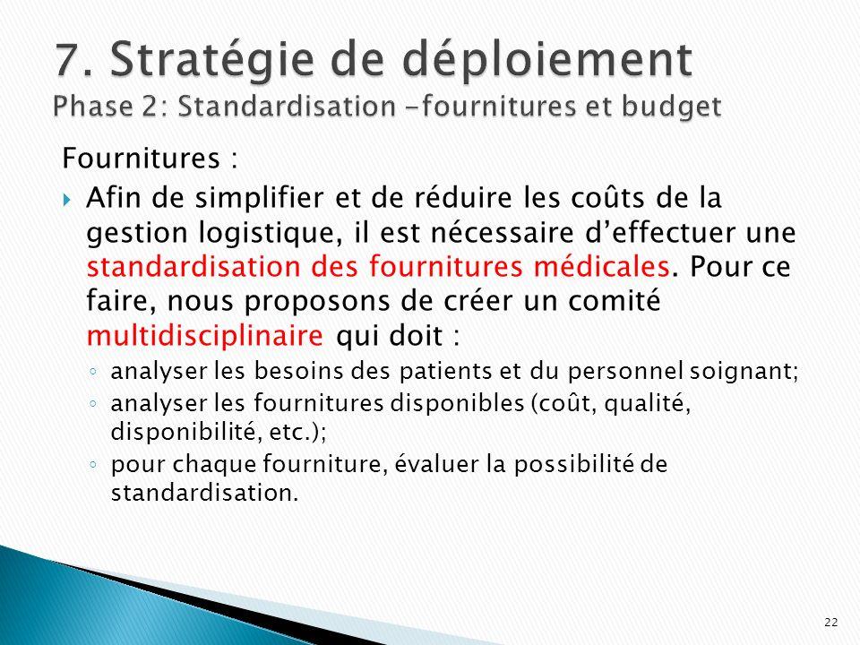 Fournitures : Afin de simplifier et de réduire les coûts de la gestion logistique, il est nécessaire deffectuer une standardisation des fournitures mé
