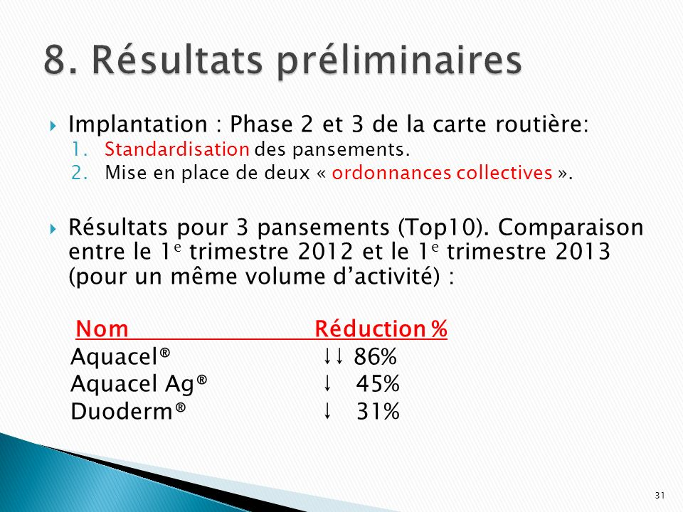 Implantation : Phase 2 et 3 de la carte routière: 1.Standardisation des pansements. 2.Mise en place de deux « ordonnances collectives ». Résultats pou