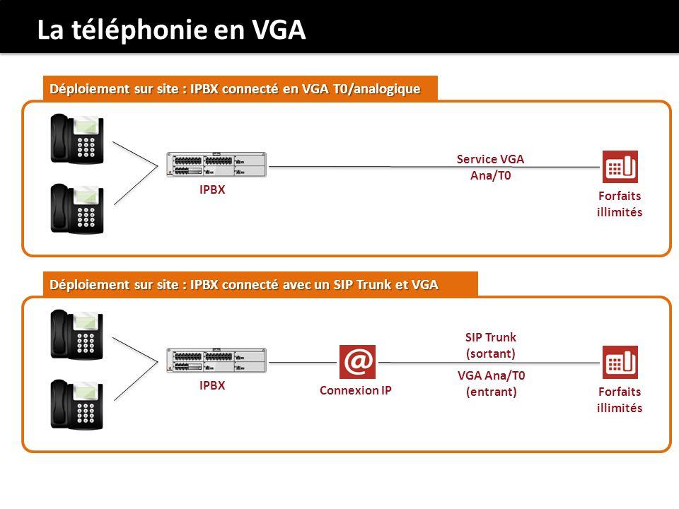 Forfaits illimités Déploiement sur site : IPBX connecté en VGA T0/analogique Service VGA Ana/T0 IPBX Connexion IP Forfaits illimités Déploiement sur site : IPBX connecté avec un SIP Trunk et VGA SIP Trunk (sortant) IPBX La téléphonie en VGA VGA Ana/T0 (entrant)