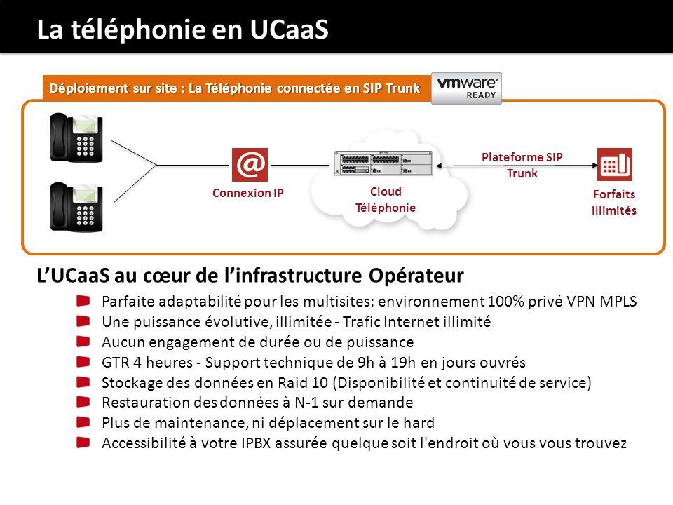 La téléphonie en UCaaS Parfaite adaptabilité pour les multisites: environnement 100% privé VPN MPLS Une puissance évolutive, illimitée - Trafic Internet illimité Aucun engagement de durée ou de puissance GTR 4 heures - Support technique de 9h à 19h en jours ouvrés Stockage des données en Raid 10 (Disponibilité et continuité de service) Restauration des données à N-1 sur demande Plus de maintenance, ni déplacement sur le hard Accessibilité à votre IPBX assurée quelque soit l endroit où vous vous trouvez LUCaaS au cœur de linfrastructure Opérateur Connexion IP Forfaits illimités Déploiement sur site : La Téléphonie connectée en SIP Trunk Cloud Téléphonie Plateforme SIP Trunk