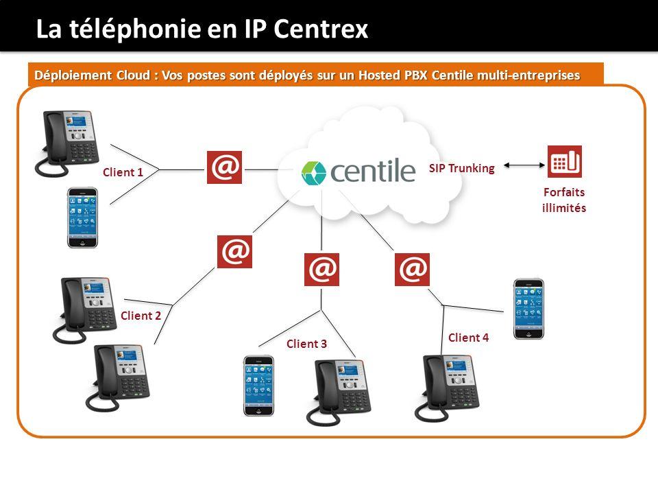 La téléphonie en IP Centrex Forfaits illimités Déploiement Cloud : Vos postes sont déployés sur un Hosted PBX Centile multi-entreprises Client 1 Client 2 Client 3 Client 4 SIP Trunking
