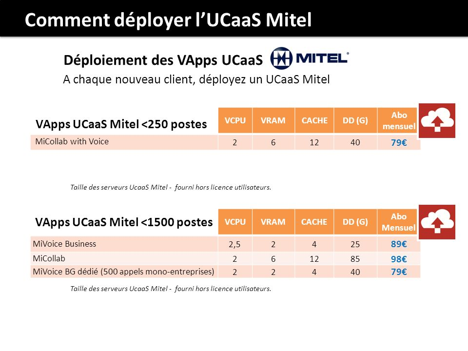 VCPUVRAMCACHEDD (G) Abo mensuel MiCollab with Voice 261240 79 Taille des serveurs UcaaS Mitel - fourni hors licence utilisateurs. VApps UCaaS Mitel <2
