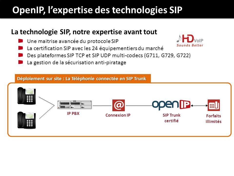 Une maitrise avancée du protocole SIP La certification SIP avec les 24 équipementiers du marché Des plateformes SIP TCP et SIP UDP multi-codecs (G711, G729, G722) La gestion de la sécurisation anti-piratage La technologie SIP, notre expertise avant tout OpenIP, lexpertise des technologies SIP Connexion IP Forfaits illimités Déploiement sur site : La Téléphonie connectée en SIP Trunk SIP Trunk certifié IP PBX