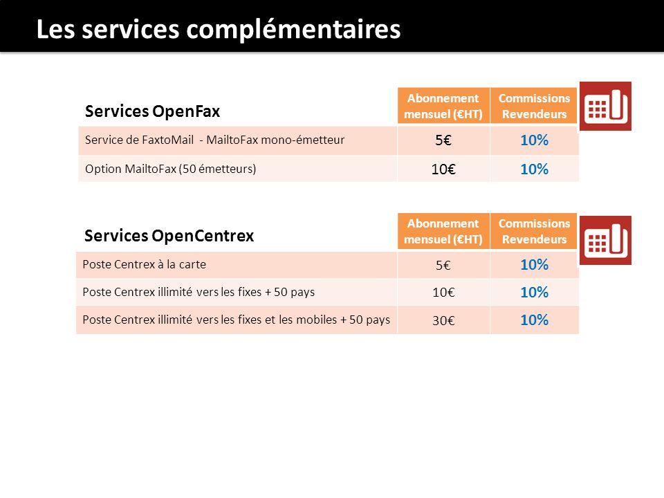Abonnement mensuel (HT) Commissions Revendeurs Service de FaxtoMail - MailtoFax mono-émetteur 510% Option MailtoFax (50 émetteurs) 1010% Services OpenFax Les services complémentaires Abonnement mensuel (HT) Commissions Revendeurs Poste Centrex à la carte 5 10% Poste Centrex illimité vers les fixes + 50 pays 10 10% Poste Centrex illimité vers les fixes et les mobiles + 50 pays 30 10% Services OpenCentrex