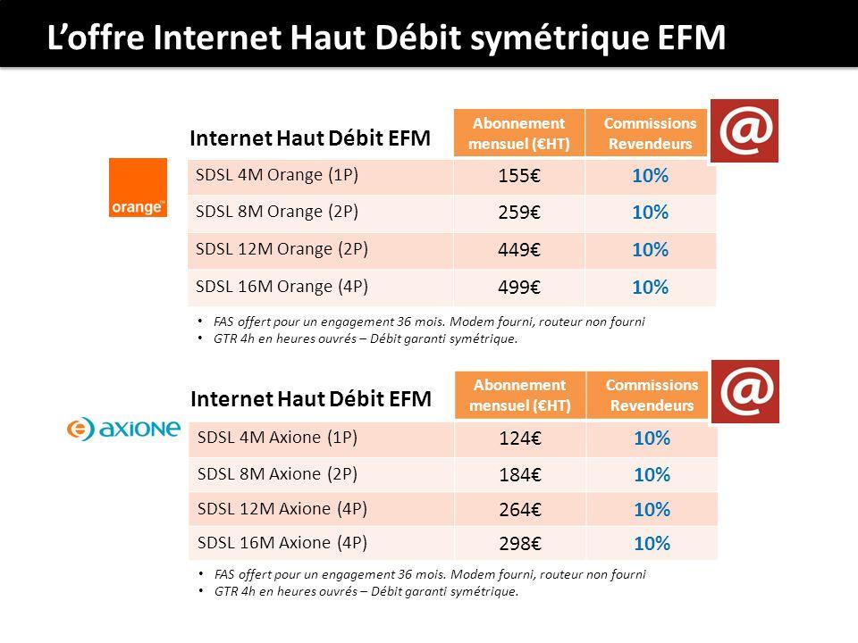 Abonnement mensuel (HT) Commissions Revendeurs SDSL 4M Axione (1P) 12410% SDSL 8M Axione (2P) 18410% SDSL 12M Axione (4P) 26410% SDSL 16M Axione (4P) 29810% Internet Haut Débit EFM FAS offert pour un engagement 36 mois.