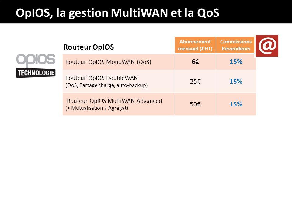 Abonnement mensuel (HT) Commissions Revendeurs Routeur OpIOS MonoWAN (QoS) 615% Routeur OpIOS DoubleWAN (QoS, Partage charge, auto-backup) 2515% Routeur OpIOS MultiWAN Advanced (+ Mutualisation / Agrégat) 5015% Routeur OpIOS OpIOS, la gestion MultiWAN et la QoS