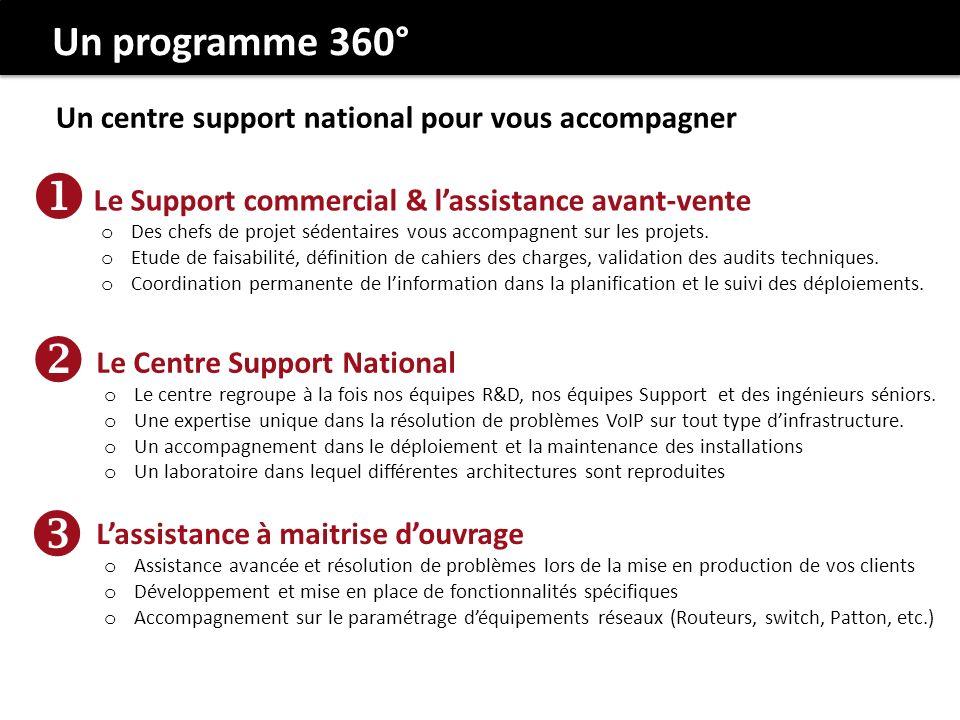Un centre support national pour vous accompagner Un programme 360° Lassistance à maitrise douvrage o Assistance avancée et résolution de problèmes lor