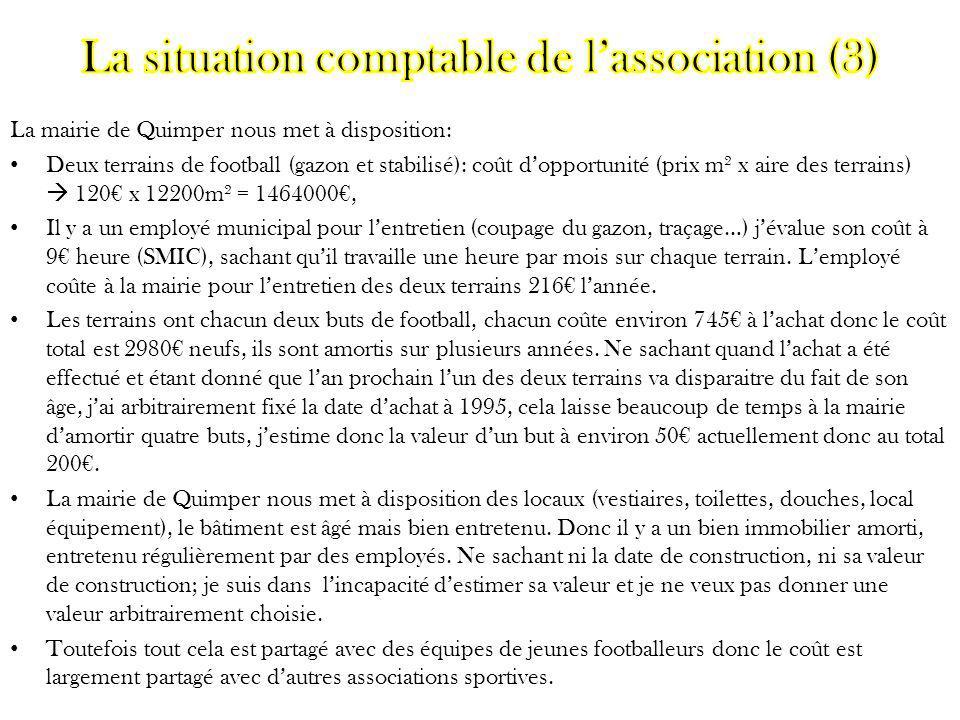 La mairie de Quimper nous met à disposition: Deux terrains de football (gazon et stabilisé): coût dopportunité (prix m² x aire des terrains) 120 x 122