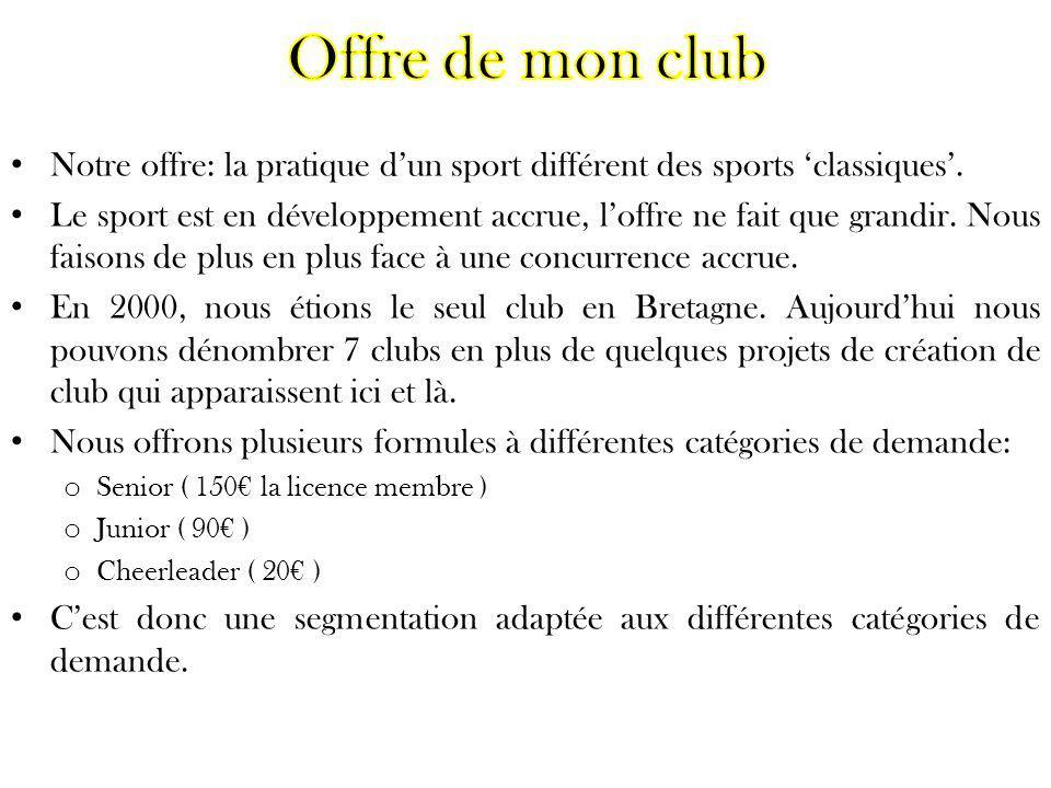 Notre offre: la pratique dun sport différent des sports classiques. Le sport est en développement accrue, loffre ne fait que grandir. Nous faisons de