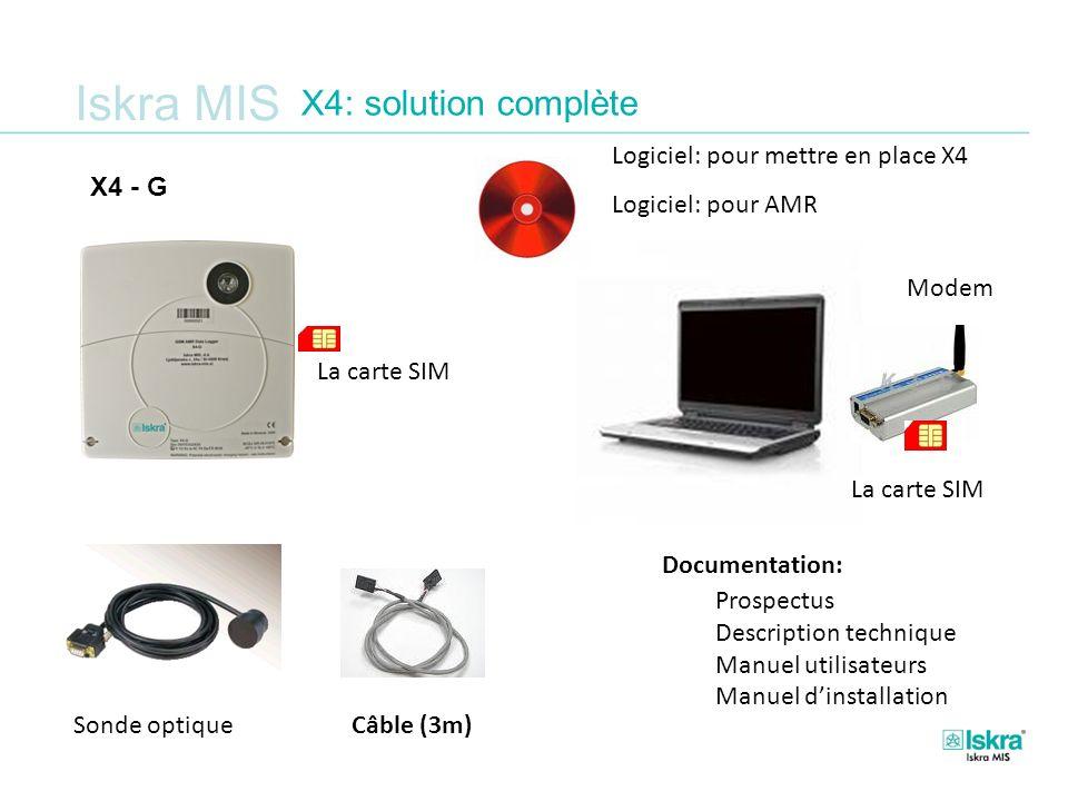 Iskra MIS X4: solution complète Logiciel: pour mettre en place X4 Logiciel: pour AMR Sonde optique Documentation: Prospectus Description technique Man